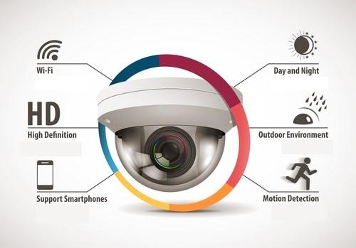 CCTV camera concept