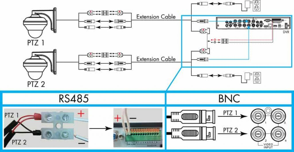 PTZ Control Wires with RS485