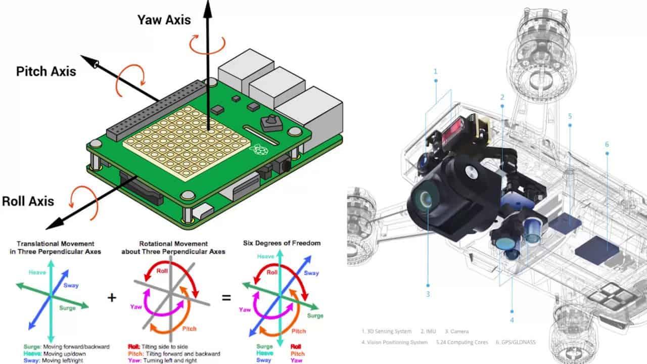 Inertial Measurement Unit (IMU) Calibration